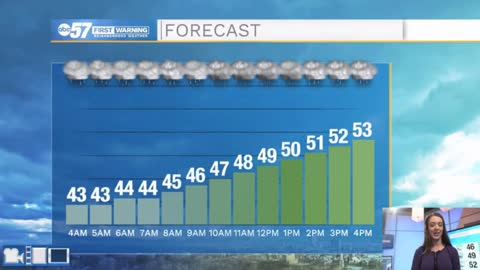 Rainy Wednesday; dry but cloudy Turkey Day